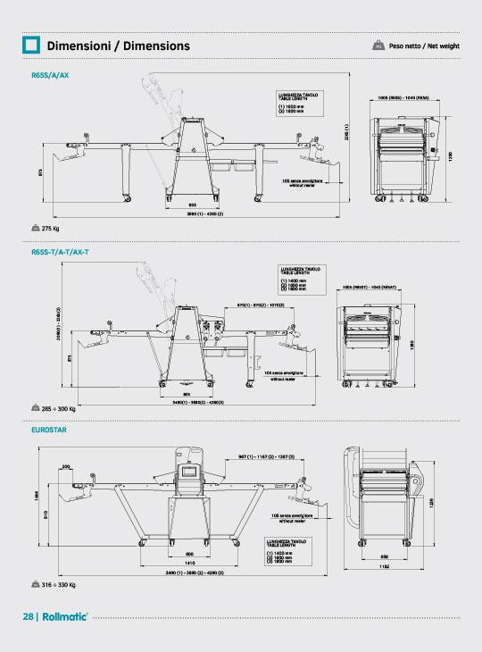 guyon west semi automatic sheeter